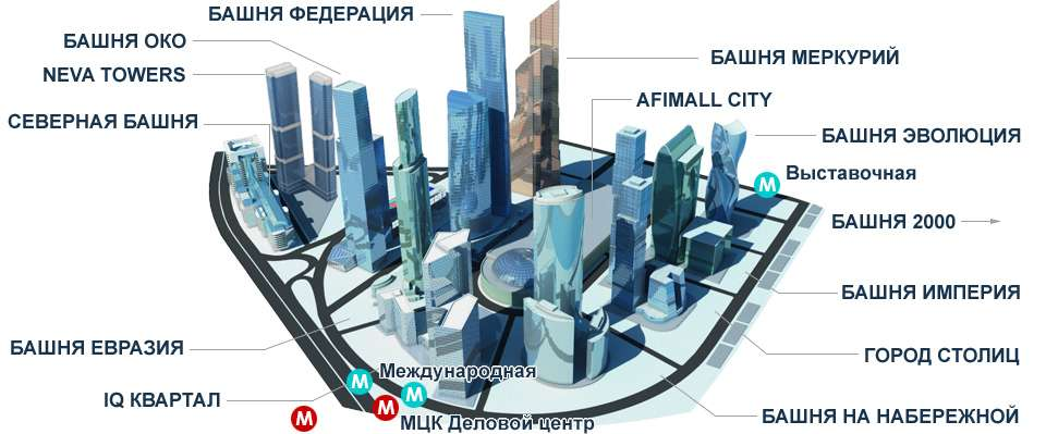 Схема расположения башен Москва-Сити