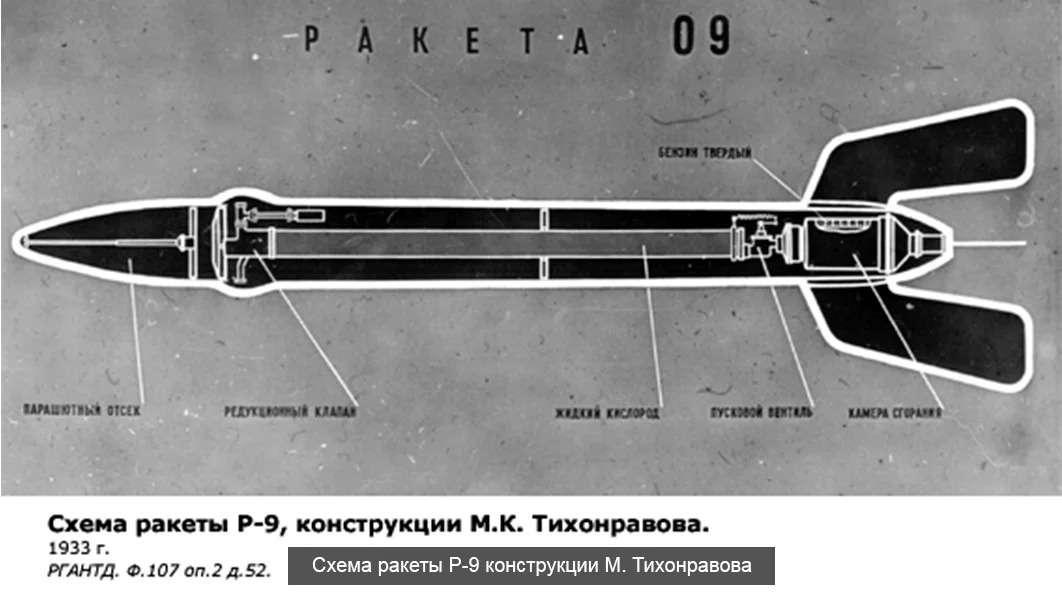 ГИРД-09